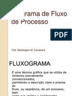Diagrama de Fluxo de Processo