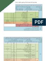 بودجه بندي استاندارد نقشه naghshe keshi sakhteman_شي عمومي-رشته نقشه _شي ساختمان1.pdf