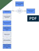 Proceso de adquisición de equipo de cómputo.pdf
