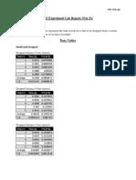M2 Experiment Lab Report.docx