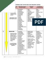 Kata Kerja Proses Dalam Sains.pdf
