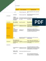 Agenda de obrigações legais.doc