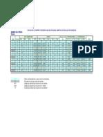 Calculo De La Cartera Excel Topográfica De Una Poligonal Abierta Con Detalles Por Radiación