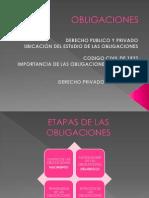 Diapositivas Obligaciones 19 de Agosto 2011