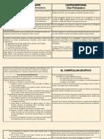 CUADRO REFORMA Y CONTRARREFORMA RECUPERADO.pdf