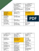 List of IPC Members.xls