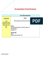Oriental Restaurant Food  Beverage Recommendations.doc