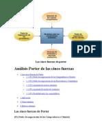 Las cinco fuerzas de porter.doc