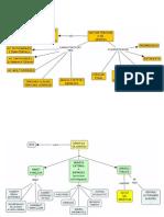 Geografia 2n Bat . Tema 7 i 8..pdf