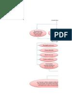 Ejemplo_mapa_conceptual_excel_.xls