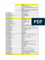 CIO List.xls