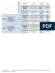 Planification Formation 3e Trimestre