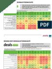 Deals.com Internationale Gutscheinstudie 2013