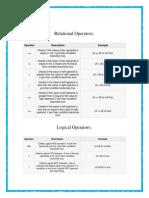 Computer Science Fundamentals Assignment 3.docx