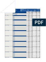 Censo de Inei 2007