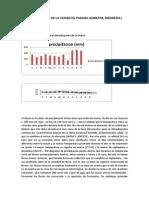 Analisis Climatico Sumatra