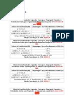 tabelas de inss 2009
