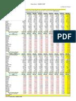 Euro Area - 3Q2013 GDP