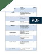 Conceptos de Comportamiento Organizacional