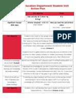 student unit action plan