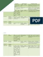 Planificacion Variable Rutina Diaria
