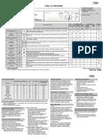 Tabel Programe AWO-D 53105