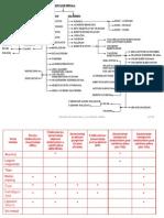 TS-002-Tehnike spajanja - postupci zavarivanja-VU-Varazdin-IS.ppt