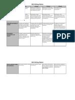 IGE Rubric chart for writing