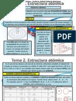 Tema 2 Estructura atómica II