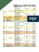 task schedule update 4 17