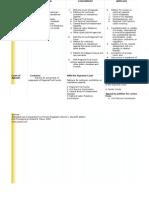 Philippine Law Jurisdiction Summary.doc