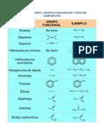 Apuntes de Formulacic3b3n Orgc3a1nica1