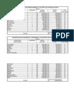 Guia Evaluación de Proyectos