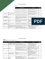 Plan de Gestion de Seguridad Mercado Caraz Coris LP34-2012