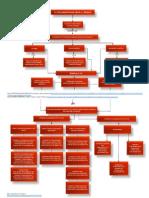 Mapa Conceptual_Act 2
