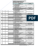 Datesheet of the Annual Examinations Private 2013