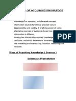 Methods of Acquiring Knowledge_1