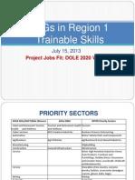 KEGs in Region 1 Trainable Skills.pptx