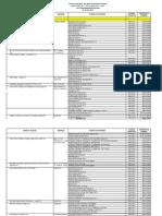 RO1 Compendium as of June 2013