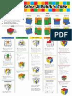 Rubik's Cube Instructable