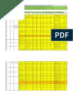 Matriz Identificacion de Peligros Riesgos y Control Operacional en CES