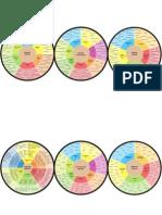Teaching & Learning Taxonomy