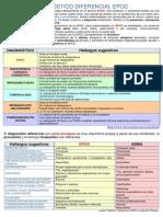 DIAGNOSTICO DIFERENCIAL EPOC.pdf