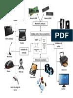 diagrama del cpu.docx