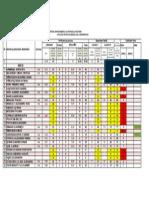 Catalog PMR