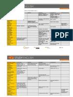 Study English s2 Map