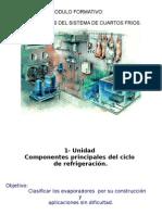 Clase de Evaporadores y Condensadores.