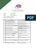 minit mesyuarat MPP IPBA