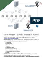 Robotpesacon Produce