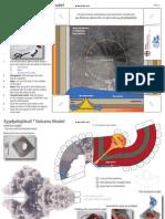 Iceland Volcano Folding Model